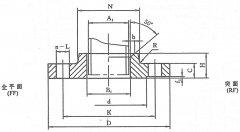 [HG20594]PN4.0MPa带颈平焊法兰尺寸表