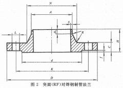 [HG20595]PN25.0MPa对焊高压法兰标准尺寸