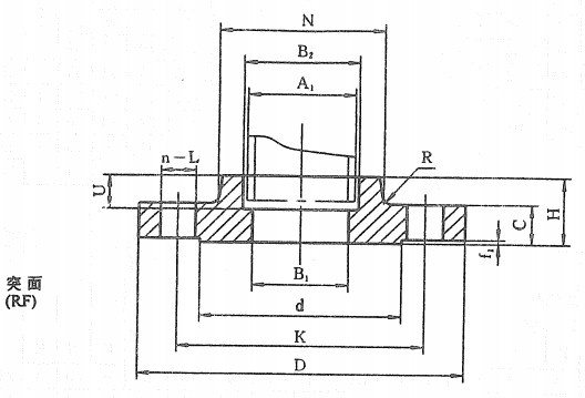 [HG20597]PN25承插焊法兰标准尺寸表