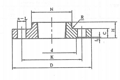 [HG20598]PN2.5MPa螺纹法兰标准尺寸