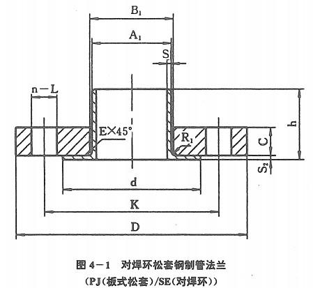 [HG20599]PN2.5MPa对焊环松套法兰尺寸