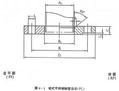 HG20592 PN1.0MPa板式平焊钢制管法兰标准尺寸