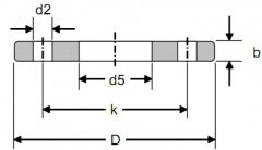 DIN2503 PN25 PL平板法兰标准