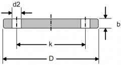 DIN2527 PN25 BL盲板法兰标准