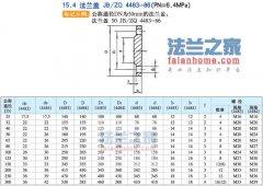 JB/ZQ4483-86 PN6.4焊接法兰盖标准尺寸