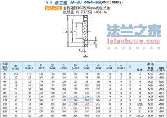JB/ZQ4484 PN10焊接法兰盖标准尺寸