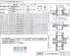 SHT501 PN4.0凹凸面对焊夹套管法兰标准尺寸