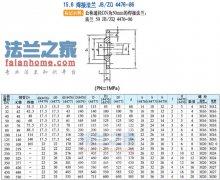 JB/ZQ4476-86焊接法兰标准下载