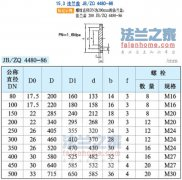 JB/ZQ4480-86焊接法兰盖标准