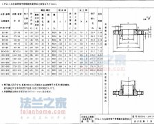 SHT501 PN2.5凸面带颈平焊夹套管法兰结构和尺寸
