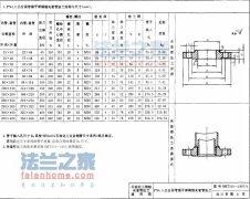SHT501 PN4.0凸面带颈平焊夹套管法兰标准