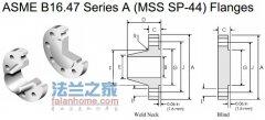 ASME B16.47(A) 300LB美标对焊法兰