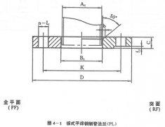 [HG20593]PN0.25板式平焊钢制管法兰