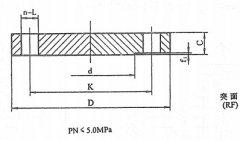[HG20622]PN11.0MPa(600LB)美标盲板法兰标准尺寸