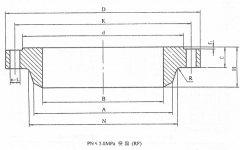 [HG20623]PN11.0MPa(cl600)美标大口径法兰标准尺寸
